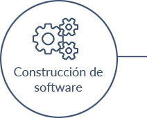 construcción software