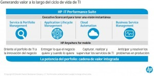 HP_IT_Performance_Suite-300x149.jpg