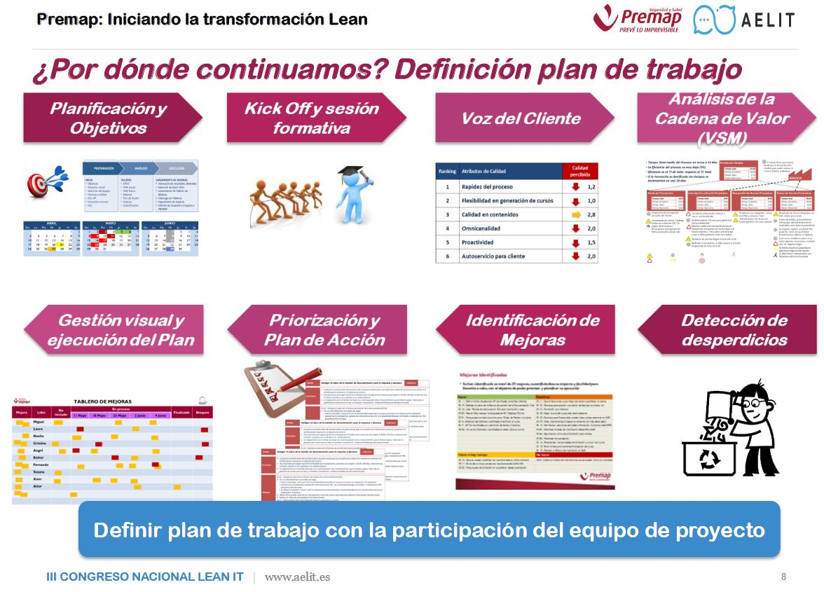 AELIT: Plan Transformacion Lean PREMAP